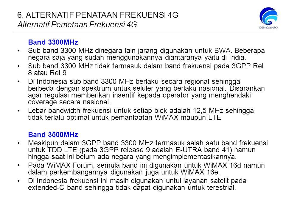 Band 3300MHz Sub band 3300 MHz dinegara lain jarang digunakan untuk BWA.
