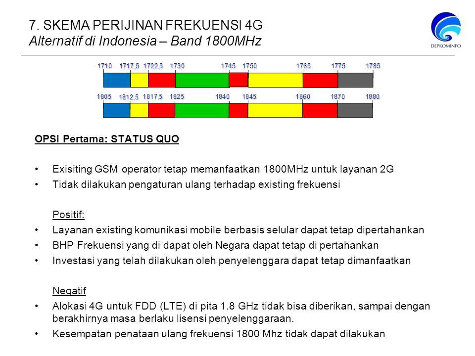 OPSI Pertama: STATUS QUO Exisiting GSM operator tetap memanfaatkan 1800MHz untuk layanan 2G Tidak dilakukan pengaturan ulang terhadap existing frekuensi Positif: Layanan existing komunikasi mobile berbasis selular dapat tetap dipertahankan BHP Frekuensi yang di dapat oleh Negara dapat tetap di pertahankan Investasi yang telah dilakukan oleh penyelenggara dapat tetap dimanfaatkan Negatif Alokasi 4G untuk FDD (LTE) di pita 1.8 GHz tidak bisa diberikan, sampai dengan berakhirnya masa berlaku lisensi penyelenggaraan.