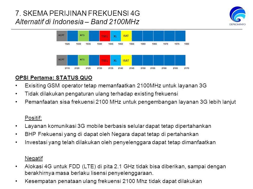 OPSI Pertama: STATUS QUO Exisiting GSM operator tetap memanfaatkan 2100MHz untuk layanan 3G Tidak dilakukan pengaturan ulang terhadap existing frekuensi Pemanfaatan sisa frekuensi 2100 MHz untuk pengembangan layanan 3G lebih lanjut Positif: Layanan komunikasi 3G mobile berbasis selular dapat tetap dipertahankan BHP Frekuensi yang di dapat oleh Negara dapat tetap di pertahankan Investasi yang telah dilakukan oleh penyelenggara dapat tetap dimanfaatkan Negatif Alokasi 4G untuk FDD (LTE) di pita 2.1 GHz tidak bisa diberikan, sampai dengan berakhirnya masa berlaku lisensi penyelenggaraan.