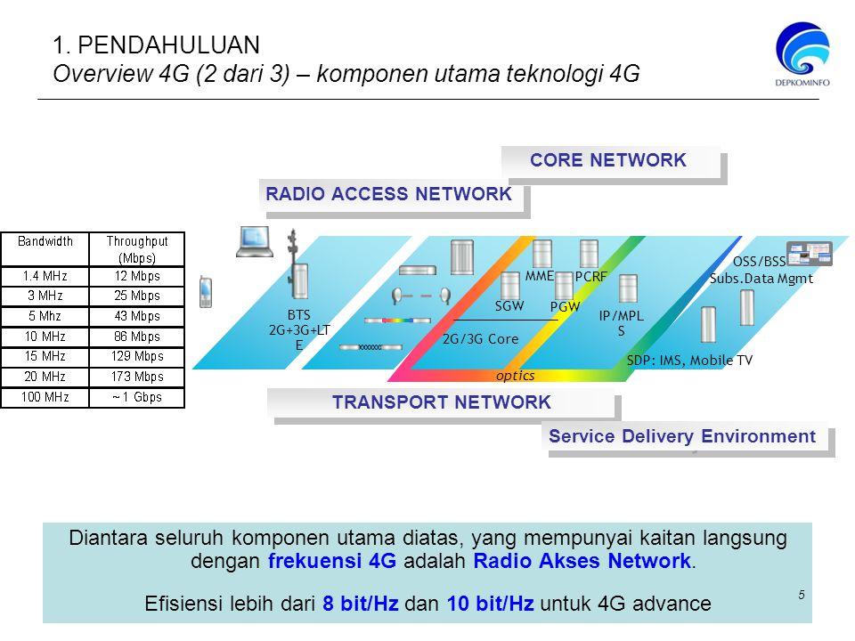 1. PENDAHULUAN Overview 4G (2 dari 3) – komponen utama teknologi 4G Diantara seluruh komponen utama diatas, yang mempunyai kaitan langsung dengan frek