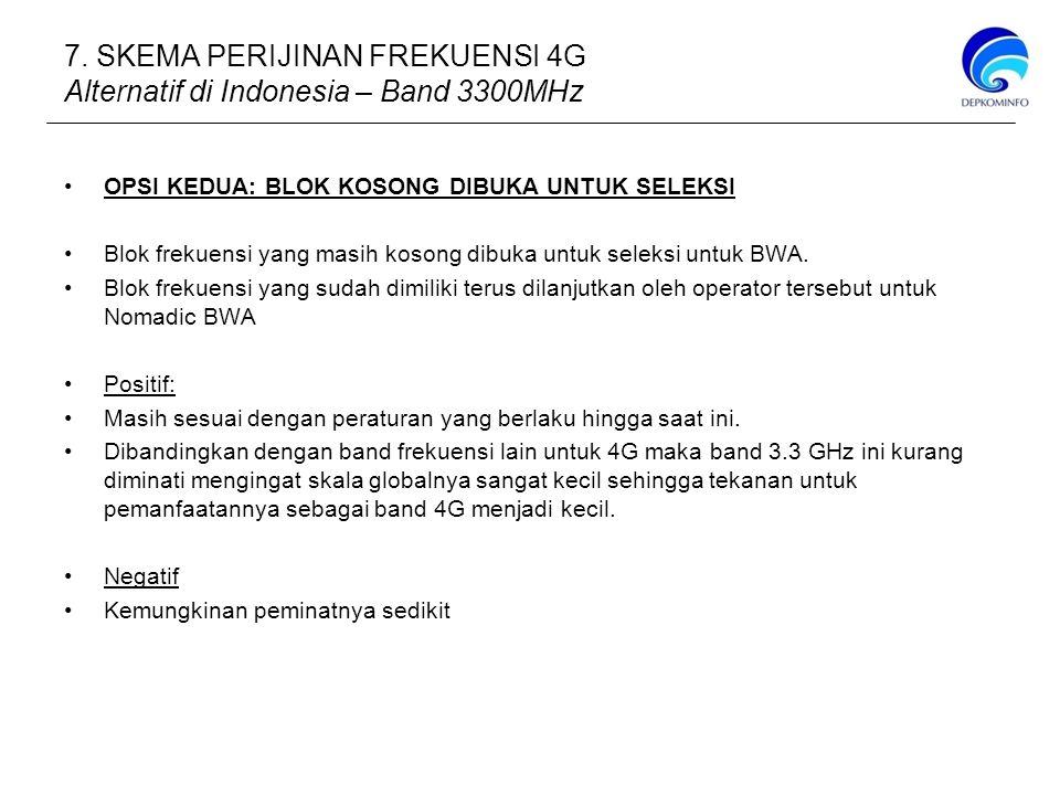 OPSI KEDUA: BLOK KOSONG DIBUKA UNTUK SELEKSI Blok frekuensi yang masih kosong dibuka untuk seleksi untuk BWA.