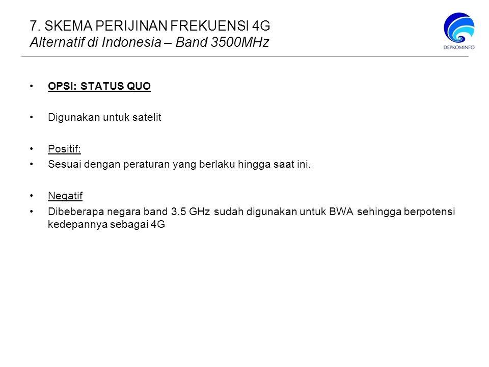 OPSI: STATUS QUO Digunakan untuk satelit Positif: Sesuai dengan peraturan yang berlaku hingga saat ini.