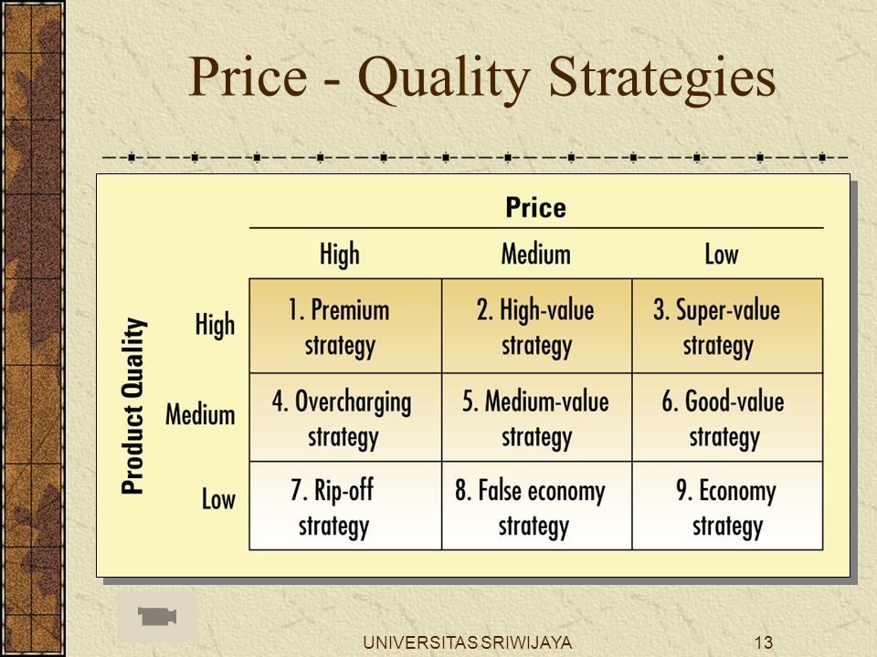 UNIVERSITAS SRIWIJAYA13 Price - Quality Strategies