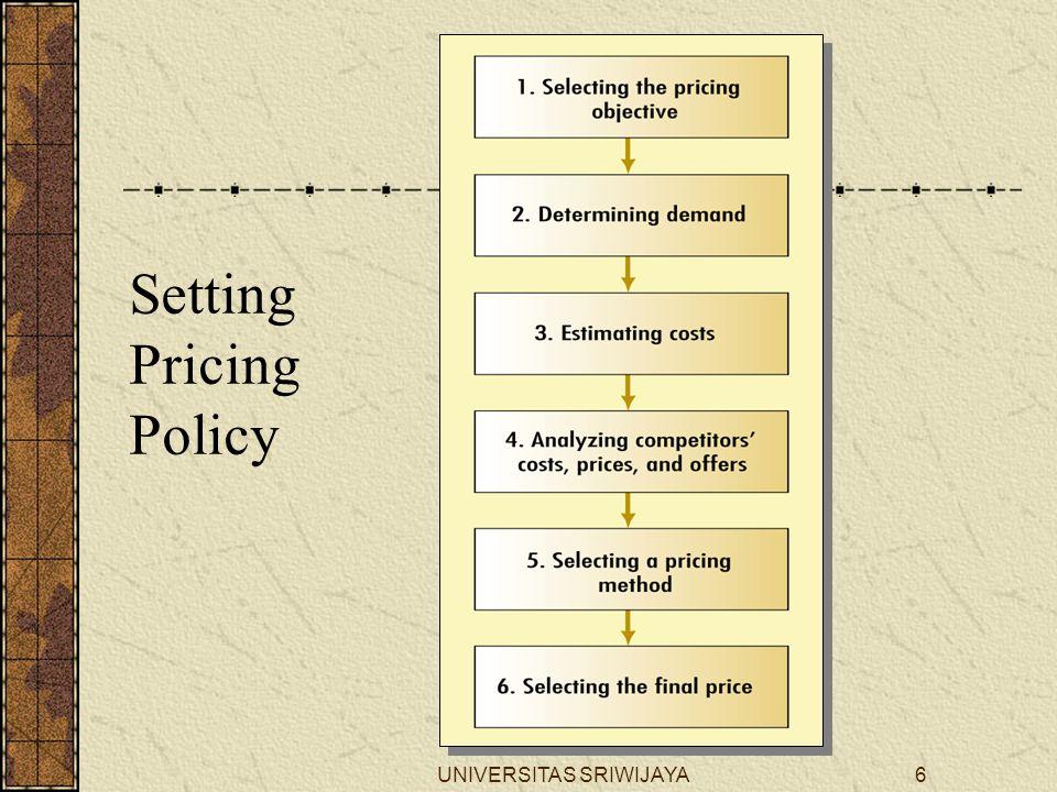 UNIVERSITAS SRIWIJAYA7 LANDASAN STRATEGI PENETAPAN HARGA Biaya, Manfaat dan Nilai Net Value = Perceived Benefits – Perceived Costs Semakin besar perbedaan positif antara perceived benefis dan perceived costs semakin besar net value-nya