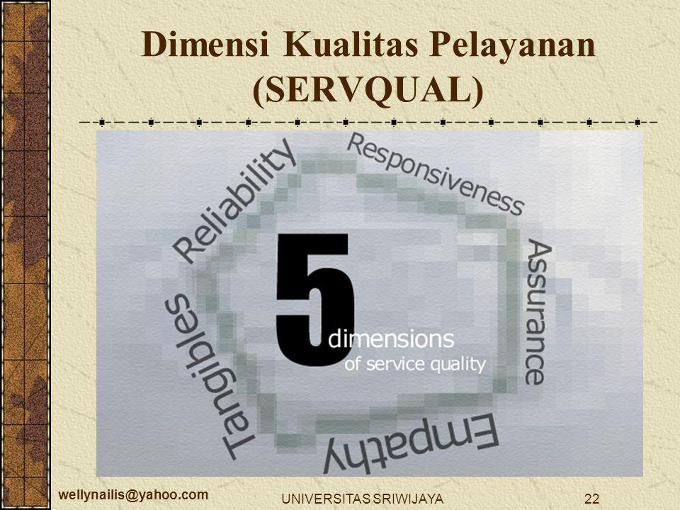 wellynailis@yahoo.com UNIVERSITAS SRIWIJAYA22 Dimensi Kualitas Pelayanan (SERVQUAL)