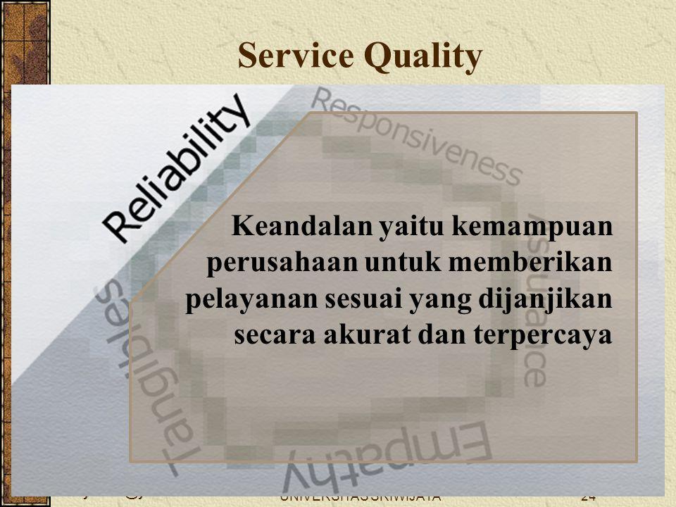 wellynailis@yahoo.com UNIVERSITAS SRIWIJAYA24 Keandalan yaitu kemampuan perusahaan untuk memberikan pelayanan sesuai yang dijanjikan secara akurat dan