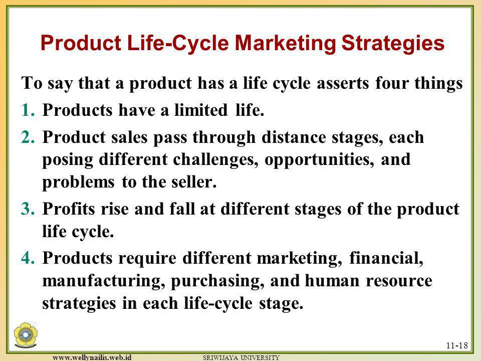 www.wellynailis.web.id SRIWIJAYA UNIVERSITY 11-17 PRODUCT LIFE CYCLE