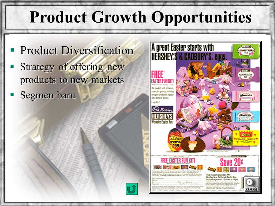 www.wellynailis.web.id SRIWIJAYA UNIVERSITY  Market Development  Strategy of identifying new markets for existing products  Penggunaan baru  Komputer lokal menjadi internet Product Growth Opportunities