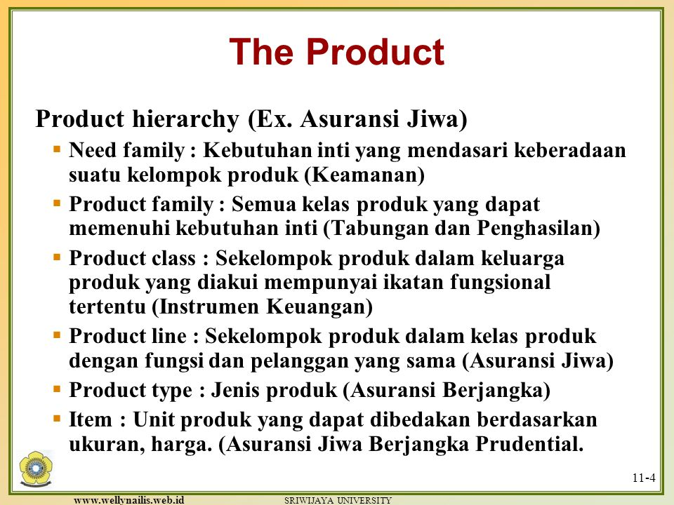 www.wellynailis.web.id SRIWIJAYA UNIVERSITY 11-3 The Product Product levels Customer value hierarchy  Core benefit  Basic product  Expected product