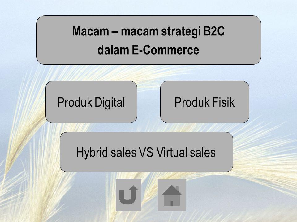 Macam – macam strategi B2C dalam E-Commerce Hybrid sales VS Virtual sales Produk FisikProduk Digital