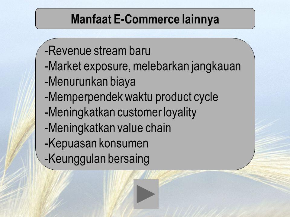 Manfaat E-Commerce lainnya -Revenue stream baru -Market exposure, melebarkan jangkauan -Menurunkan biaya -Memperpendek waktu product cycle -Meningkatk