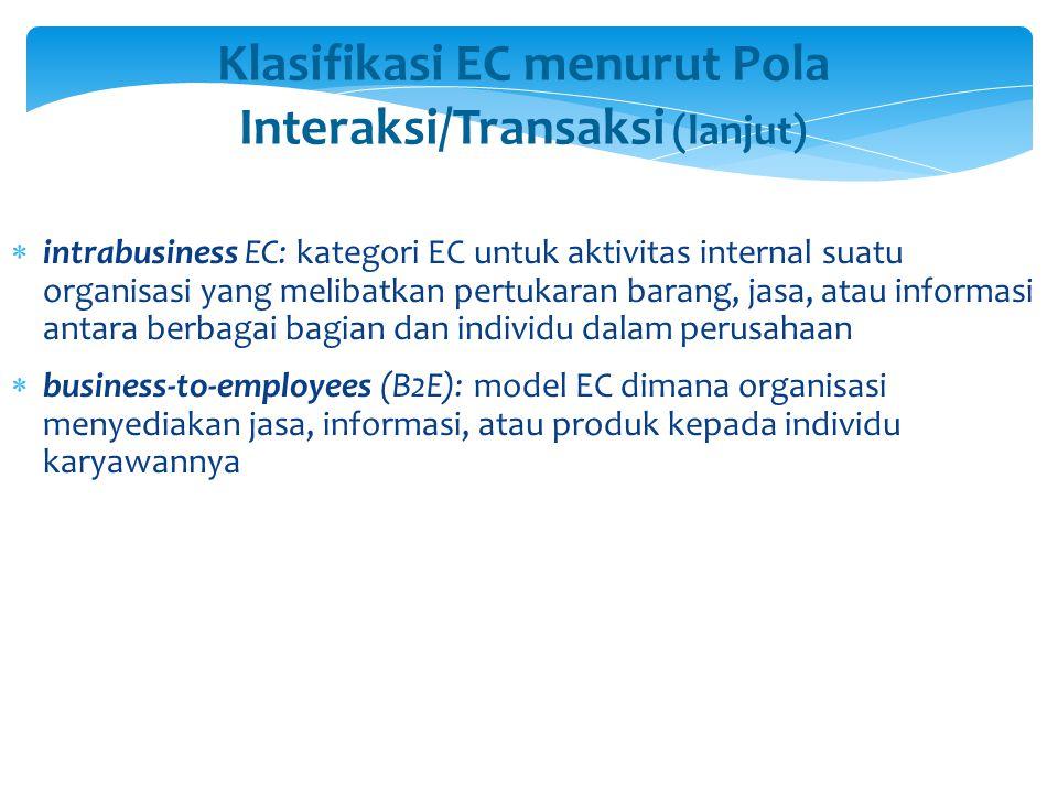 Klasifikasi EC menurut Pola Interaksi/Transaksi (lanjut)  intrabusiness EC: kategori EC untuk aktivitas internal suatu organisasi yang melibatkan per