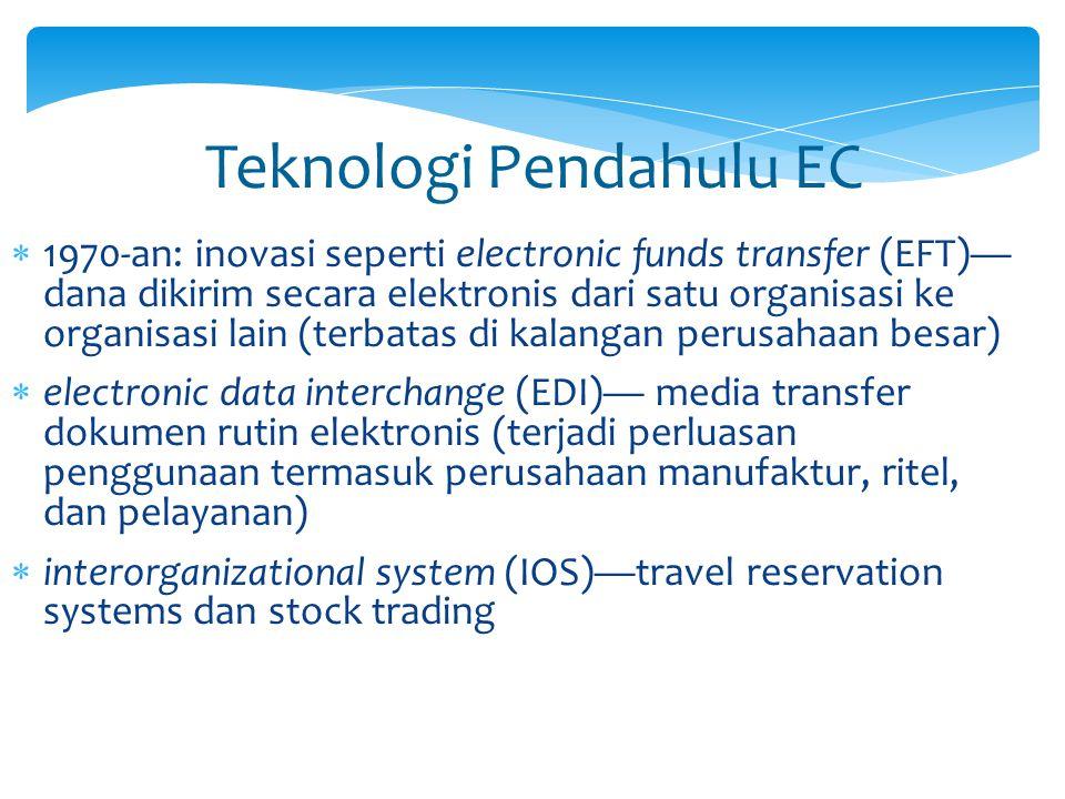Teknologi Pendahulu EC  1970-an: inovasi seperti electronic funds transfer (EFT)— dana dikirim secara elektronis dari satu organisasi ke organisasi l