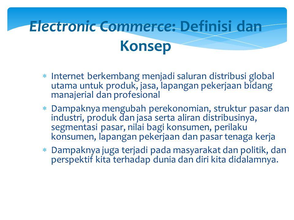 Electronic Commerce: Definisi dan Konsep (lanjut)  E-commerce dapat didefinisikan dari beberapa perspektif:  Komunikasi: pengiriman barang, jasa, informasi, atau pembayaran melalui jaringan komputer atau sarana electronik lainnya  Perdagangan: penyediaan sarana untuk membeli dan menjual produk, jasa, dan informasi melalui Internet atau fasilitas online lainnya