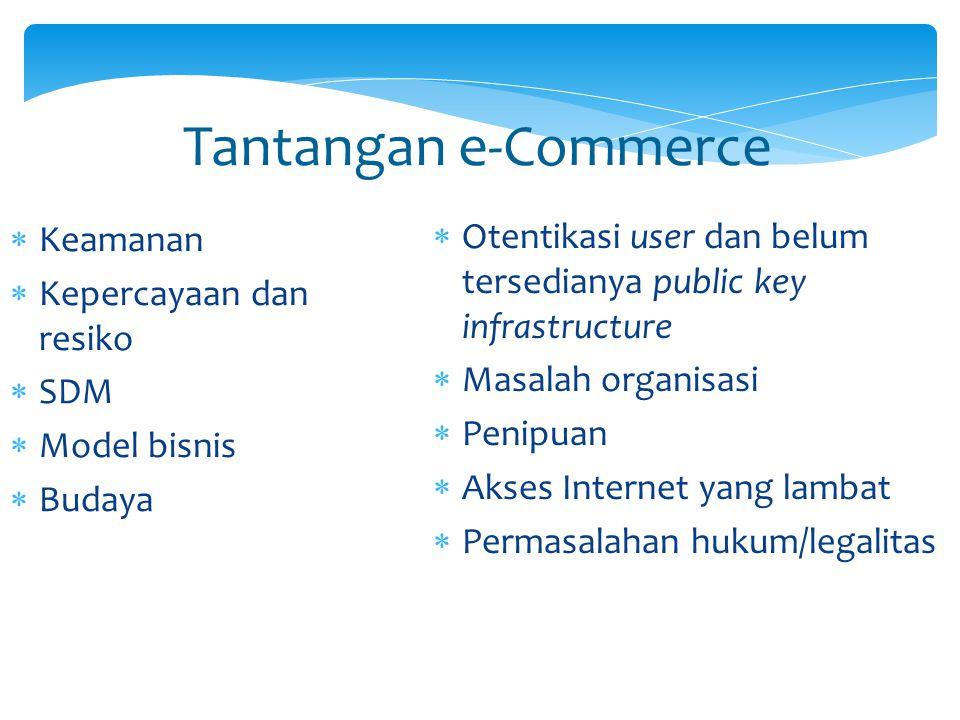 Tantangan e-Commerce  Keamanan  Kepercayaan dan resiko  SDM  Model bisnis  Budaya  Otentikasi user dan belum tersedianya public key infrastructu