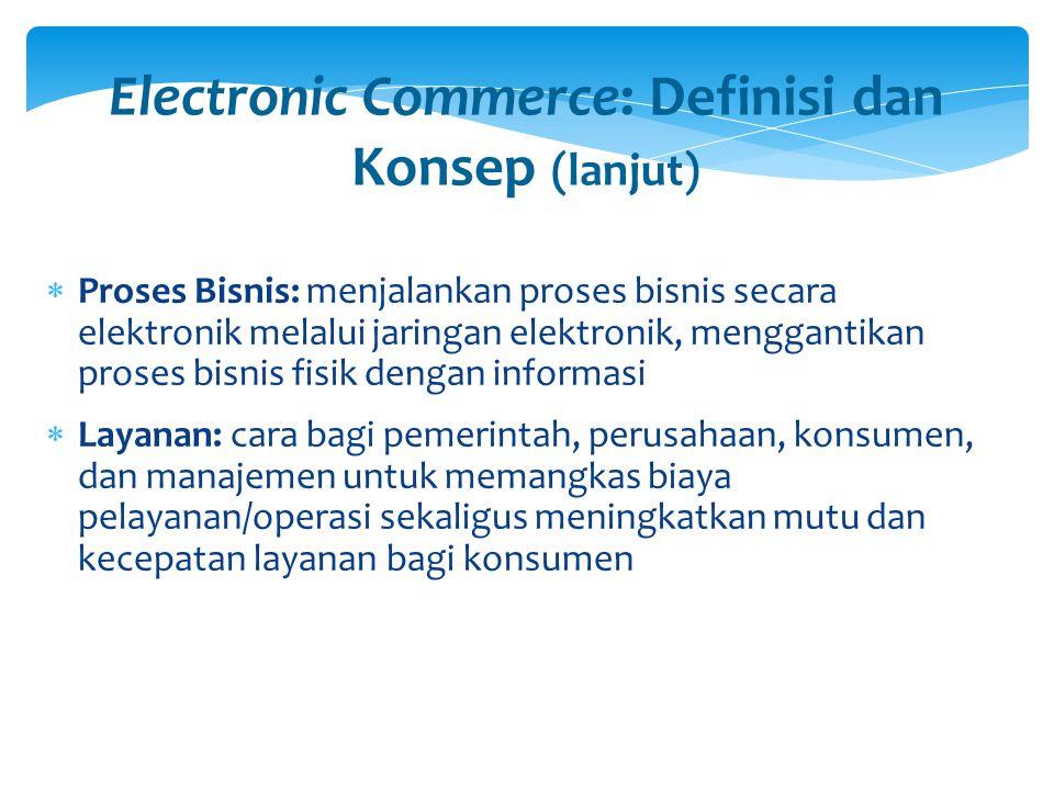 Electronic Commerce: Definisi dan Konsep (lanjut)  Proses Bisnis: menjalankan proses bisnis secara elektronik melalui jaringan elektronik, menggantik