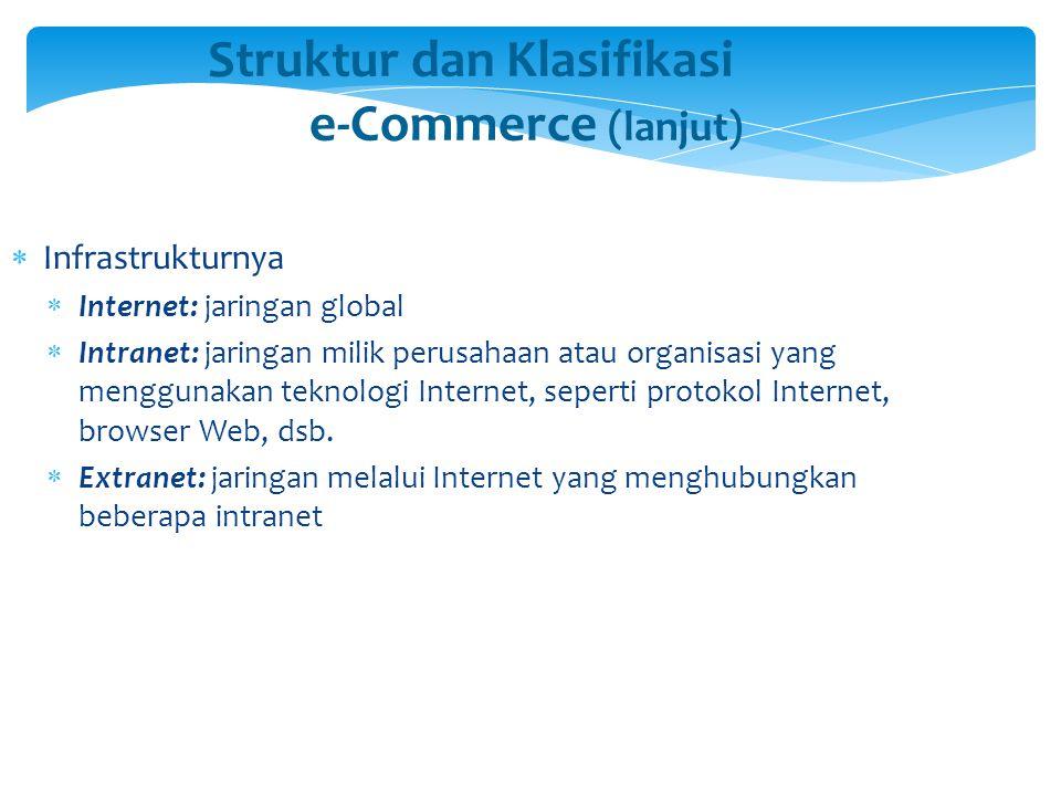 Struktur dan Klasifikasi e-Commerce (lanjut)  Infrastrukturnya  Internet: jaringan global  Intranet: jaringan milik perusahaan atau organisasi yang
