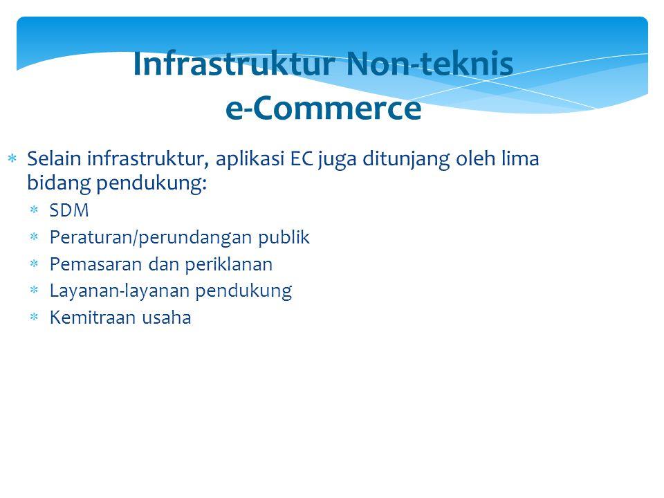 Infrastruktur Non-teknis e-Commerce  Selain infrastruktur, aplikasi EC juga ditunjang oleh lima bidang pendukung:  SDM  Peraturan/perundangan publi
