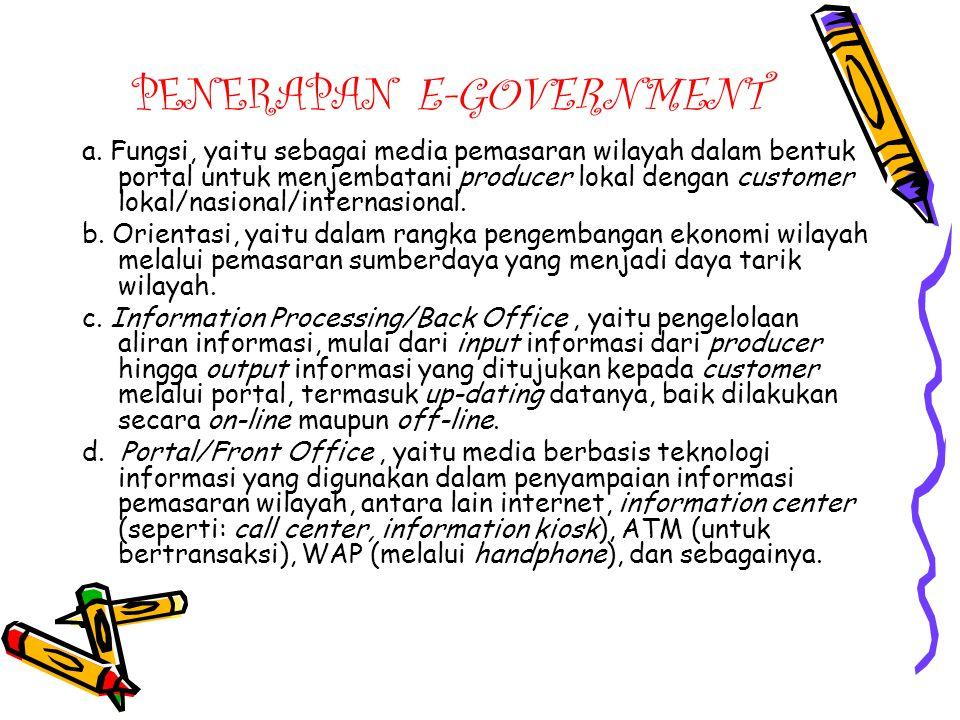 PENERAPAN E-GOVERNMENT e.