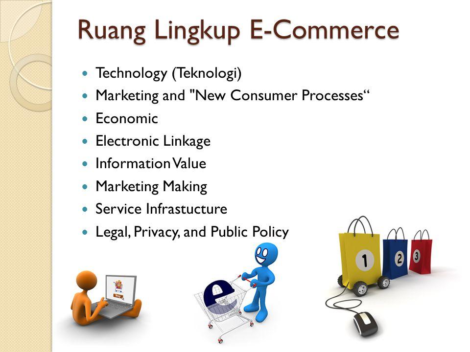 Ruang Lingkup E-Commerce Technology (Teknologi) Marketing and