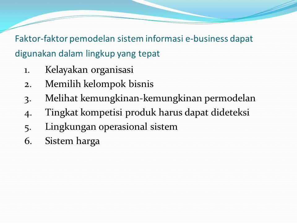 Faktor-faktor pemodelan sistem informasi e-business dapat digunakan dalam lingkup yang tepat 1.Kelayakan organisasi 2.Memilih kelompok bisnis 3.Meliha