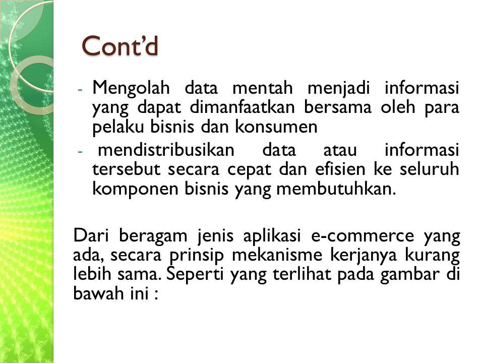 Cont'd - Mengolah data mentah menjadi informasi yang dapat dimanfaatkan bersama oleh para pelaku bisnis dan konsumen - mendistribusikan data atau informasi tersebut secara cepat dan efisien ke seluruh komponen bisnis yang membutuhkan.
