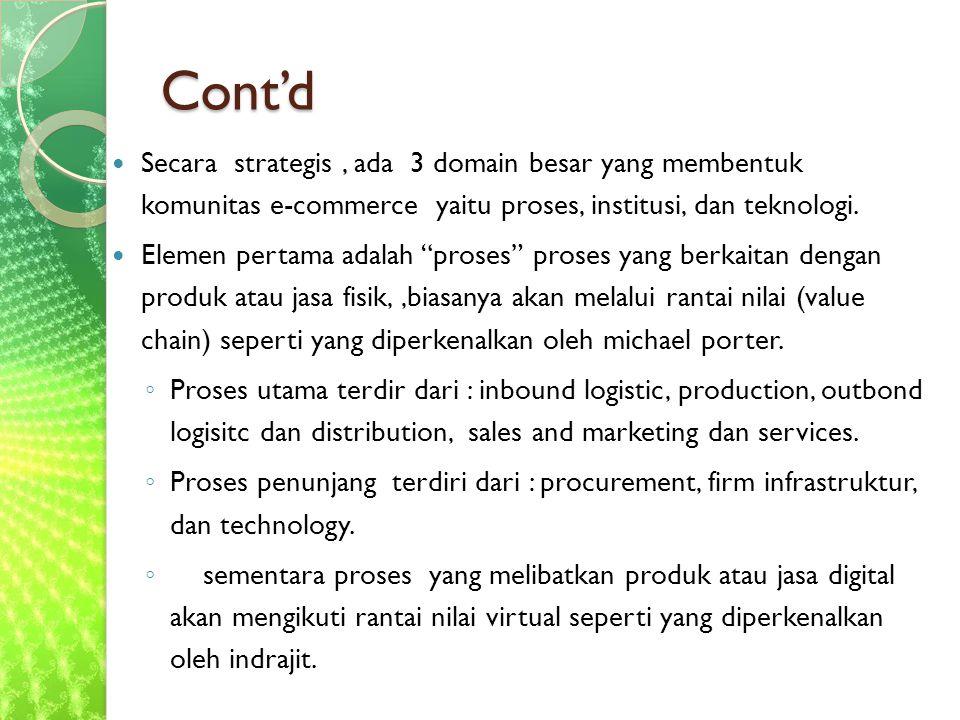 Cont'd Secara strategis, ada 3 domain besar yang membentuk komunitas e-commerce yaitu proses, institusi, dan teknologi.