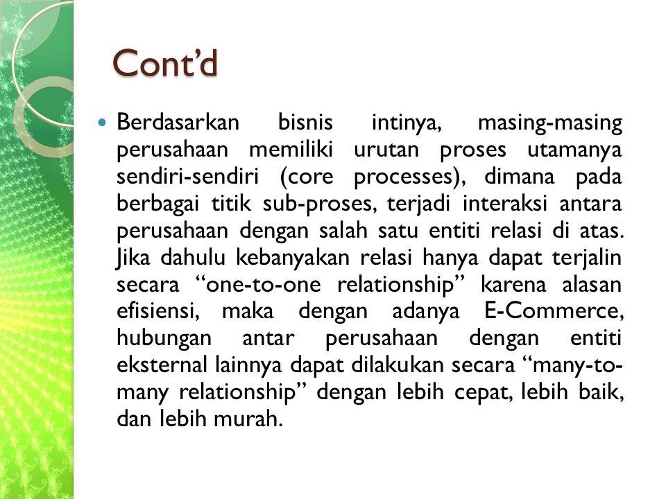 Cont'd Berdasarkan bisnis intinya, masing-masing perusahaan memiliki urutan proses utamanya sendiri-sendiri (core processes), dimana pada berbagai titik sub-proses, terjadi interaksi antara perusahaan dengan salah satu entiti relasi di atas.