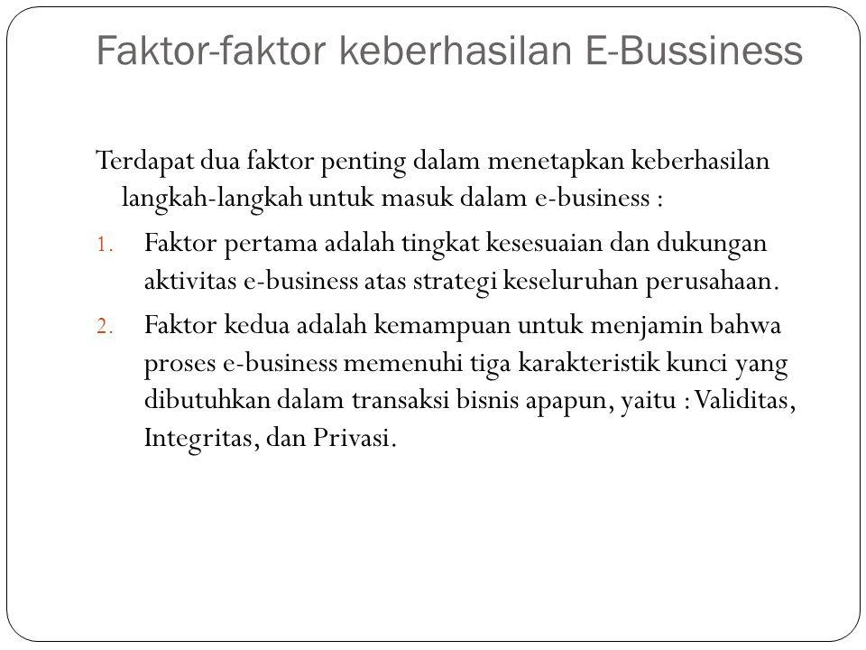 Faktor-faktor keberhasilan E-Bussiness Terdapat dua faktor penting dalam menetapkan keberhasilan langkah-langkah untuk masuk dalam e-business : 1. Fak