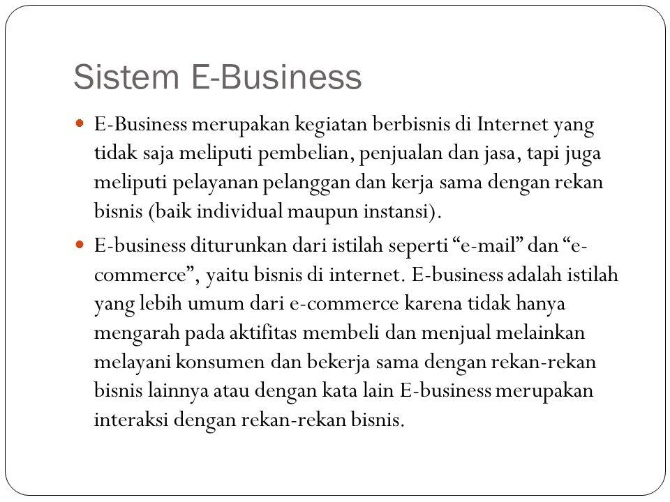 Sistem E-Business E-Business merupakan kegiatan berbisnis di Internet yang tidak saja meliputi pembelian, penjualan dan jasa, tapi juga meliputi pelayanan pelanggan dan kerja sama dengan rekan bisnis (baik individual maupun instansi).