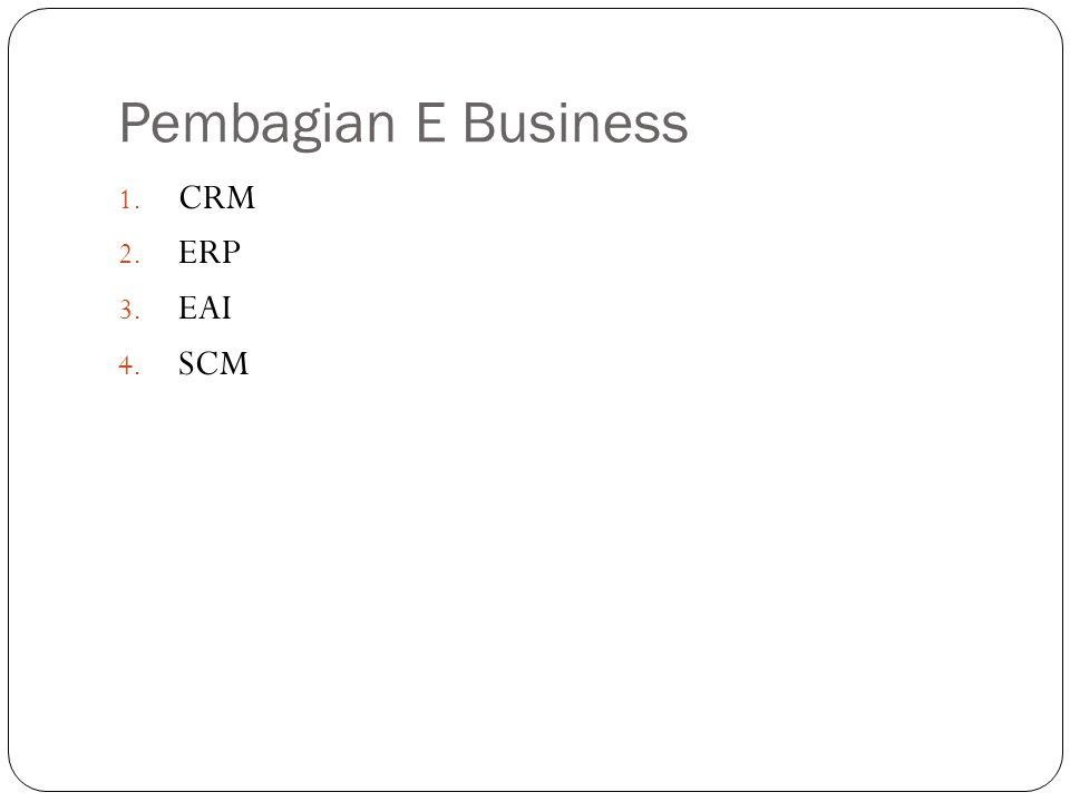 Pembagian E Business 1. CRM 2. ERP 3. EAI 4. SCM