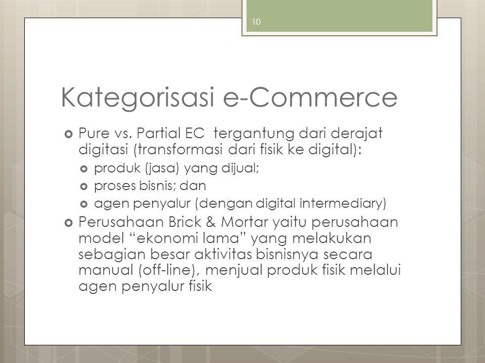 Kategorisasi e-Commerce  Pure vs. Partial EC tergantung dari derajat digitasi (transformasi dari fisik ke digital):  produk (jasa) yang dijual;  pr