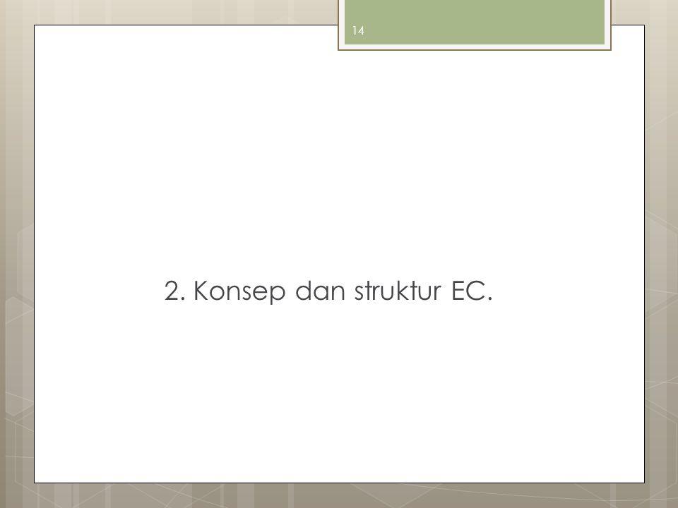 14 2. Konsep dan struktur EC.