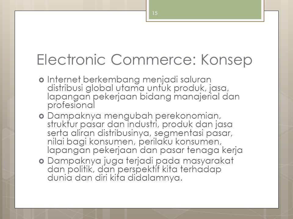 Electronic Commerce: Konsep  Internet berkembang menjadi saluran distribusi global utama untuk produk, jasa, lapangan pekerjaan bidang manajerial dan