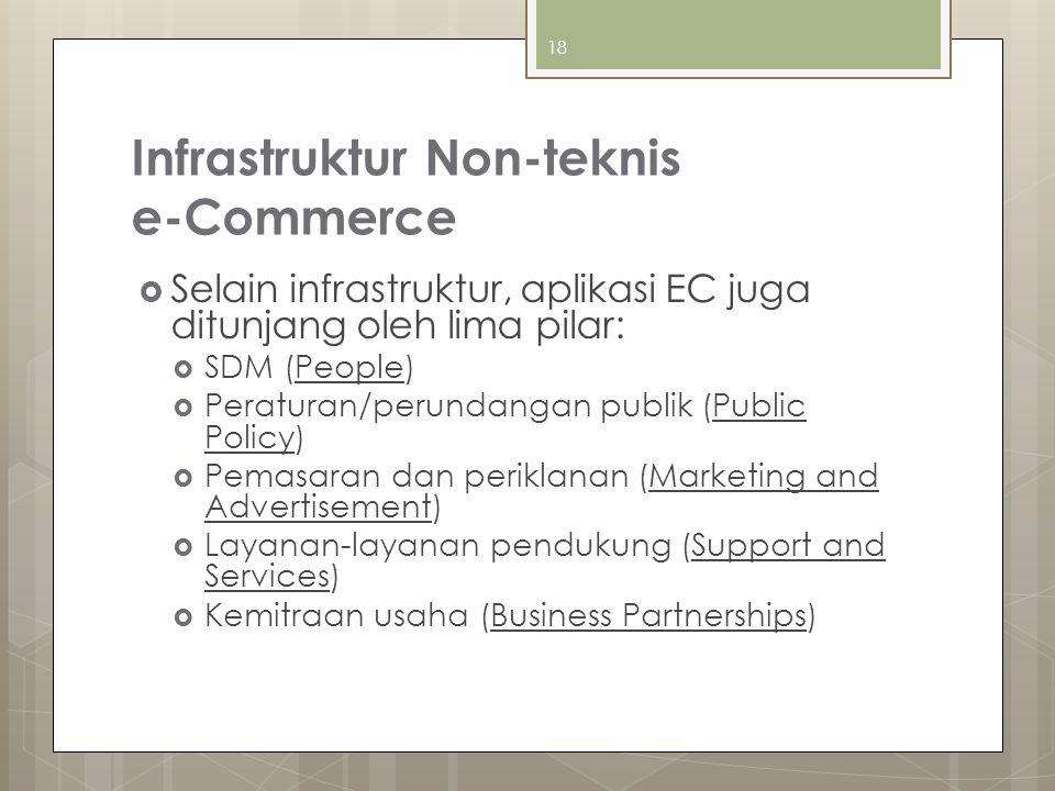 18 Infrastruktur Non-teknis e-Commerce  Selain infrastruktur, aplikasi EC juga ditunjang oleh lima pilar:  SDM (People)  Peraturan/perundangan publ