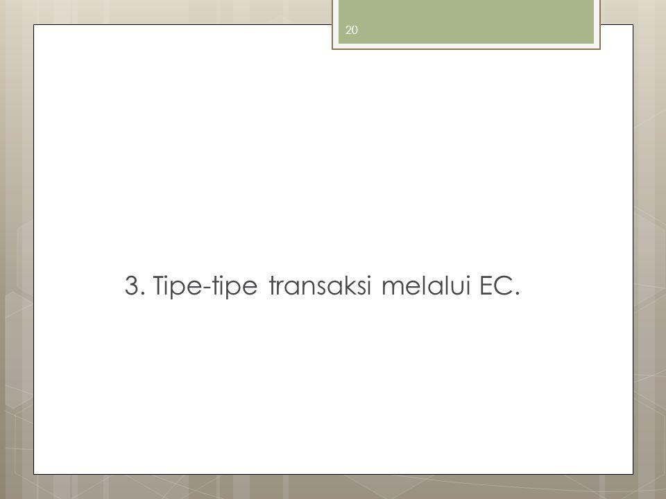 20 3. Tipe-tipe transaksi melalui EC.