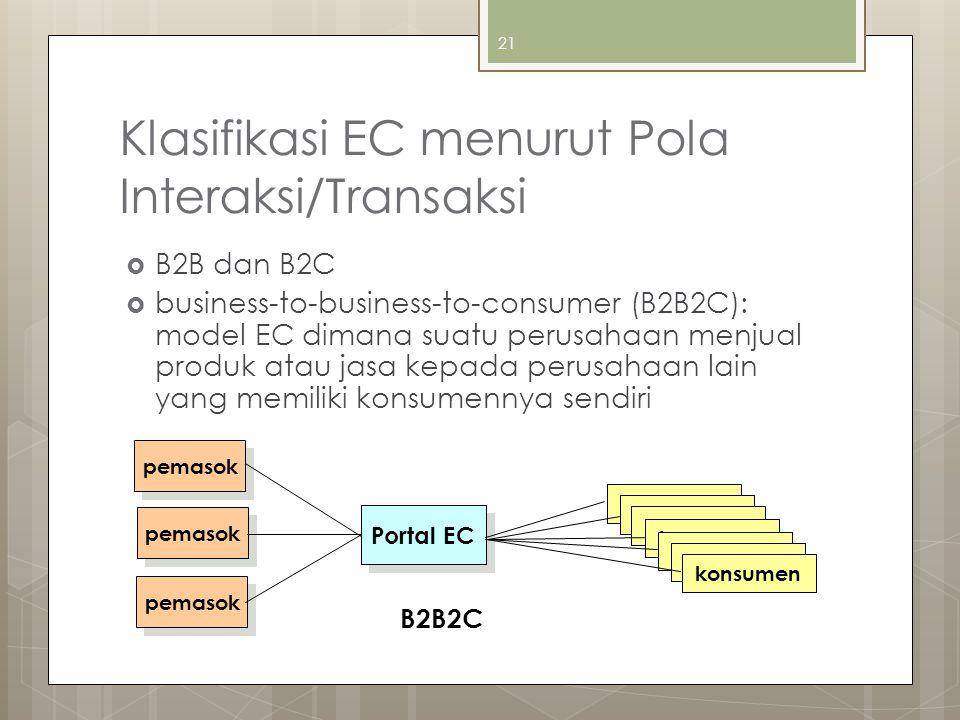 Klasifikasi EC menurut Pola Interaksi/Transaksi  B2B dan B2C  business-to-business-to-consumer (B2B2C): model EC dimana suatu perusahaan menjual produk atau jasa kepada perusahaan lain yang memiliki konsumennya sendiri 21 pemasok Portal EC konsumen B2B2C
