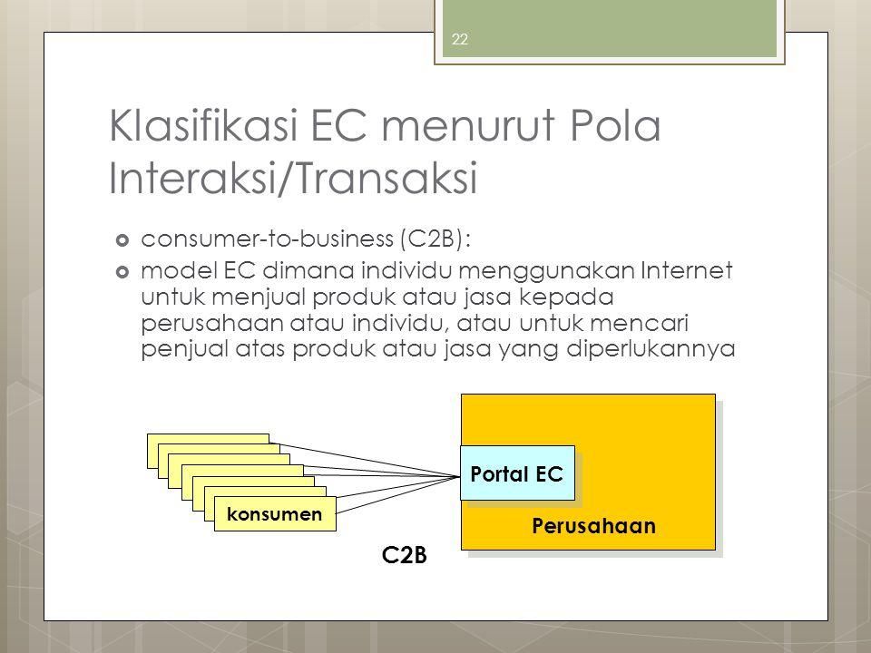 Klasifikasi EC menurut Pola Interaksi/Transaksi  consumer-to-business (C2B):  model EC dimana individu menggunakan Internet untuk menjual produk ata