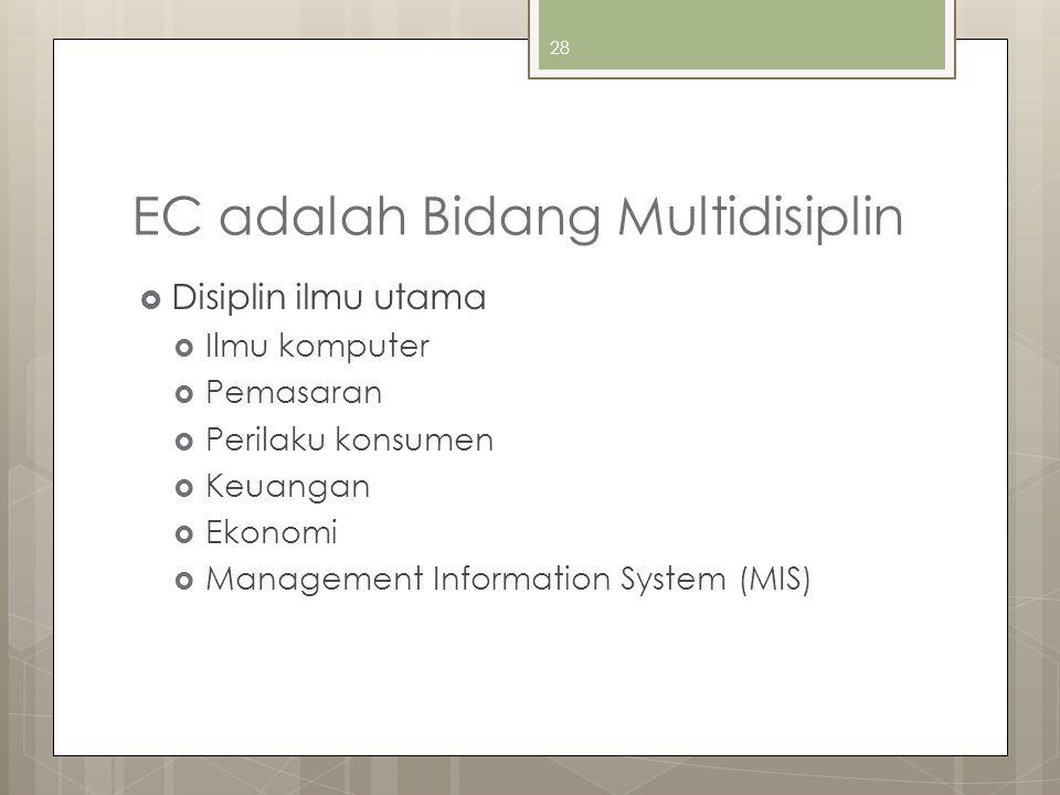 EC adalah Bidang Multidisiplin  Disiplin ilmu utama  Ilmu komputer  Pemasaran  Perilaku konsumen  Keuangan  Ekonomi  Management Information Sys