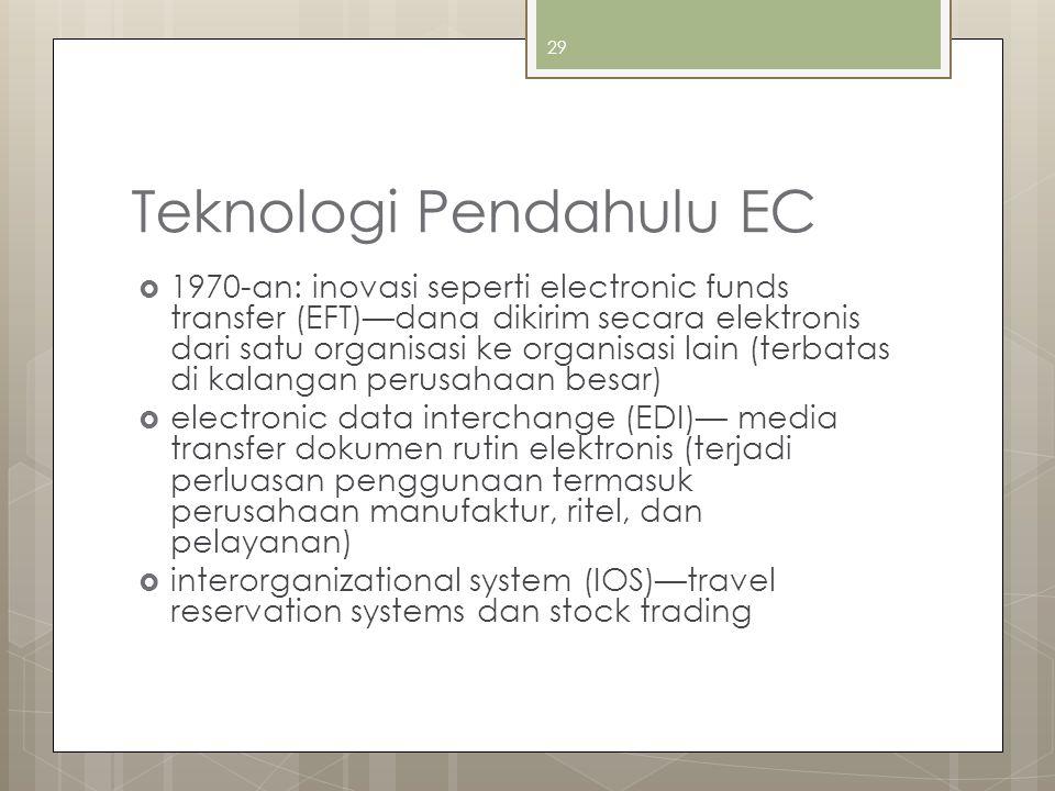 Teknologi Pendahulu EC  1970-an: inovasi seperti electronic funds transfer (EFT)—dana dikirim secara elektronis dari satu organisasi ke organisasi la