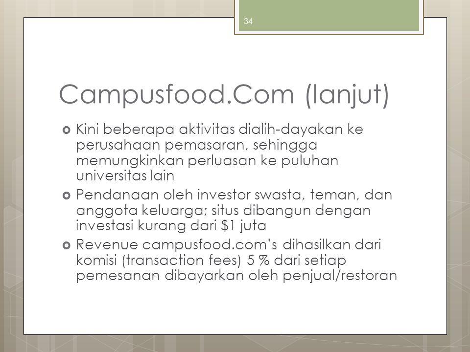 Campusfood.Com (lanjut)  Kini beberapa aktivitas dialih-dayakan ke perusahaan pemasaran, sehingga memungkinkan perluasan ke puluhan universitas lain