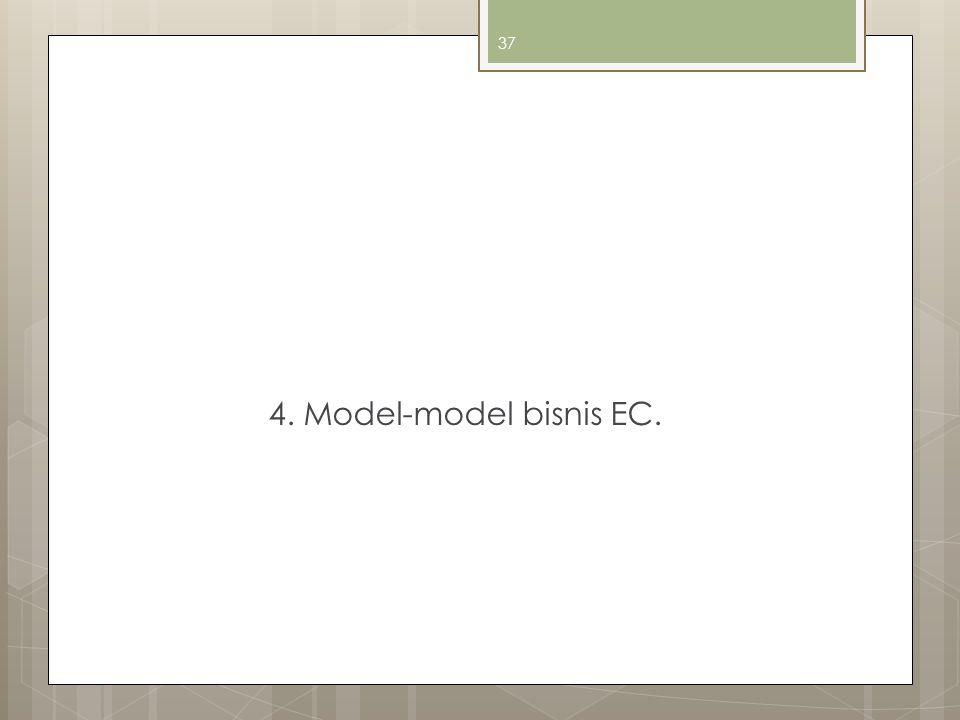 37 4. Model-model bisnis EC.