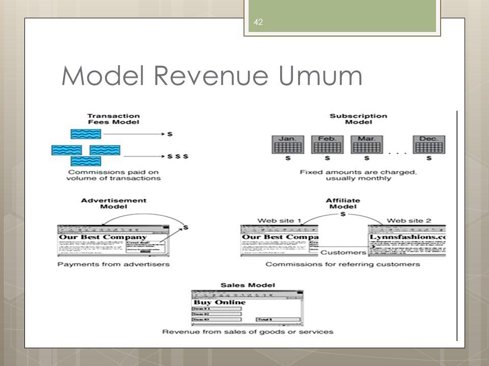 42 Model Revenue Umum