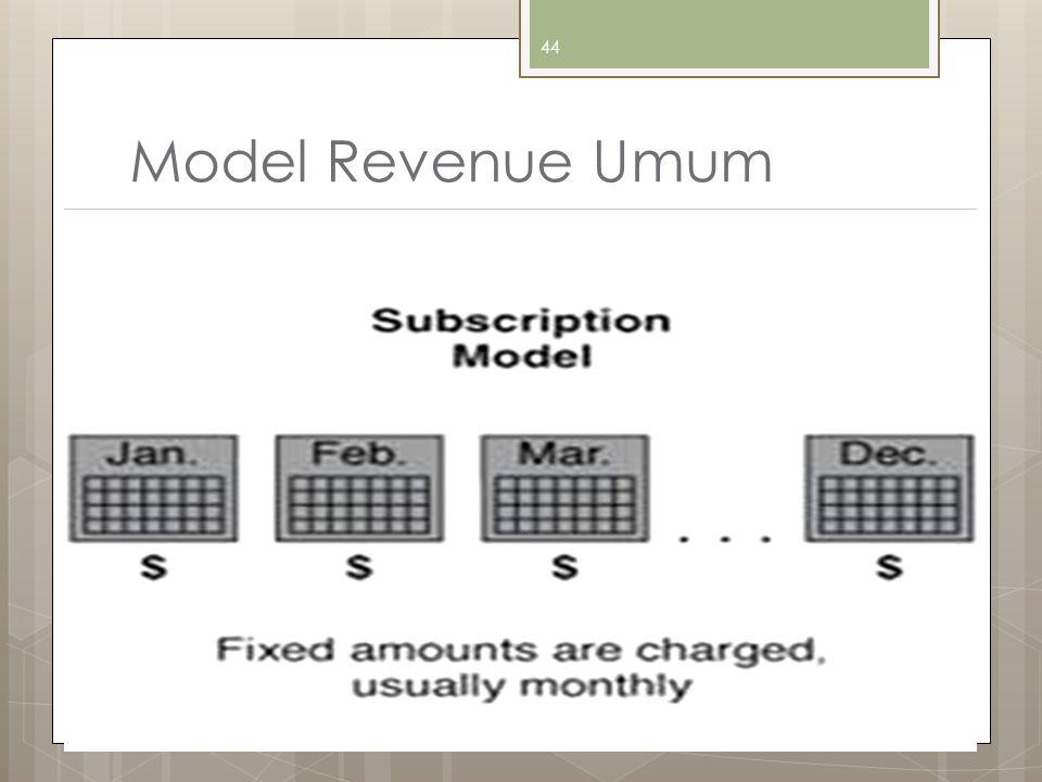 44 Model Revenue Umum