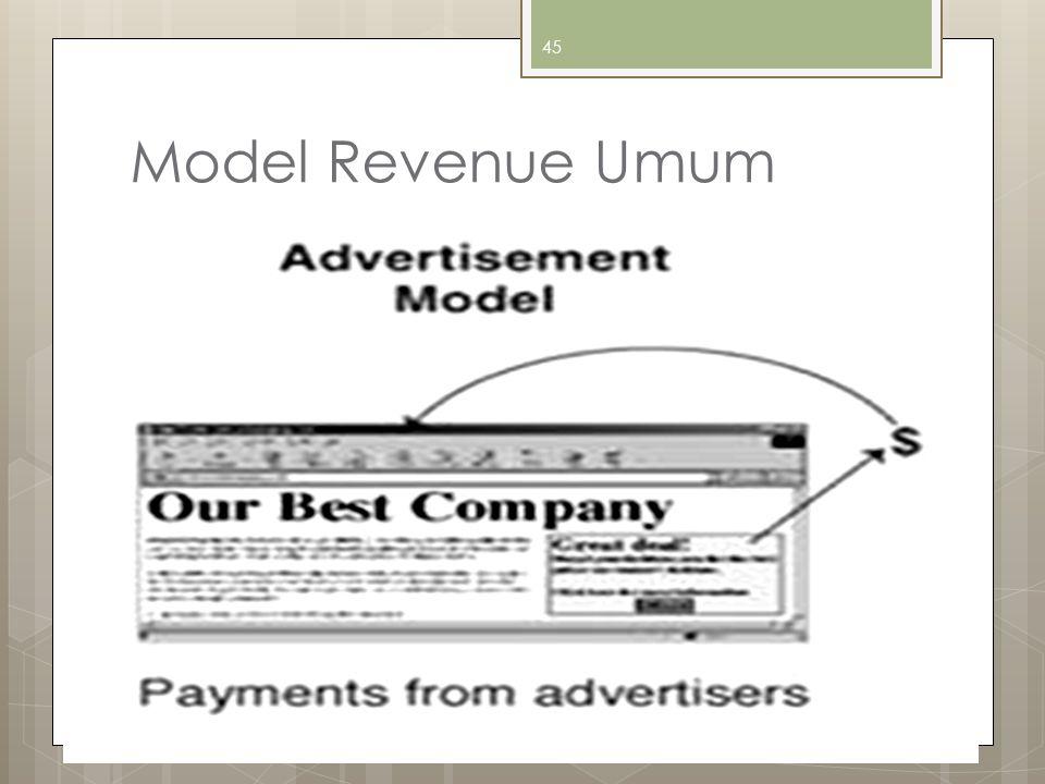 45 Model Revenue Umum