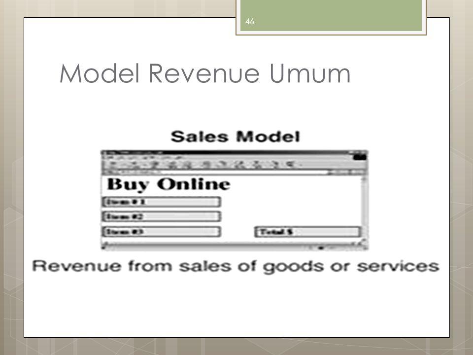 46 Model Revenue Umum