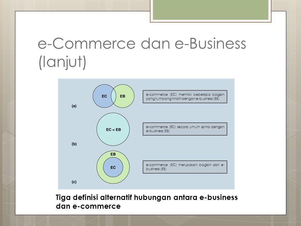 e-Commerce dan e-Business (lanjut) Tiga definisi alternatif hubungan antara e-business dan e-commerce e-commerce (EC) memiliki beberapa bagian yang tu