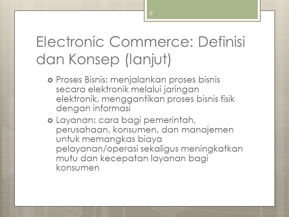 39 Rancangan dan Kelayakan Bisnis e-Commerce  Business plan: dokumen yang merinci tujuan-tujuan bisnis dan garis besar rencana pencapaiannya  Business case: dokumen bagi manajer atau pemilik usaha untuk memperoleh pendanaan untuk proyek atau aplikasi spesifik; dengan penekanan utama pada justifikasi investasi yang dimaksud