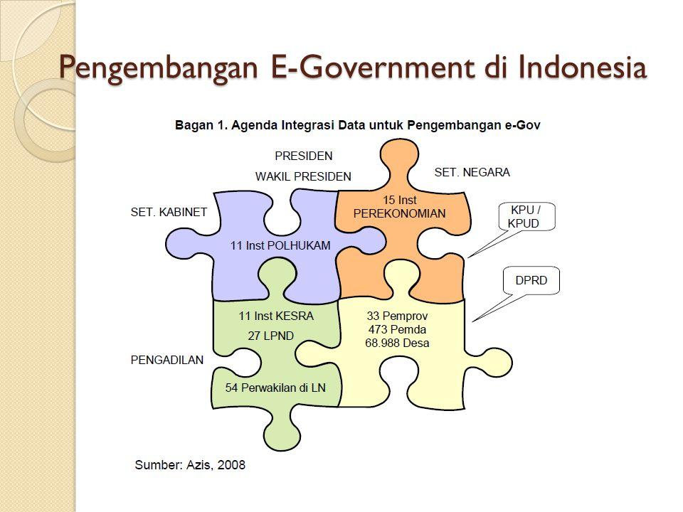 Pengembangan E-Government di Indonesia