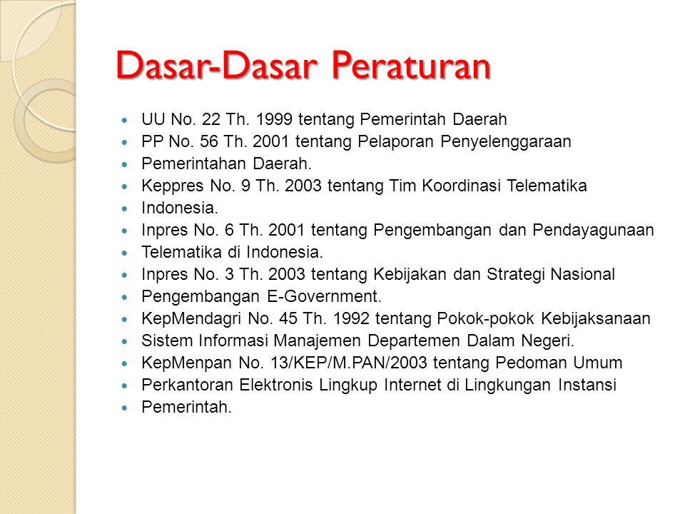 Dasar-Dasar Peraturan UU No. 22 Th. 1999 tentang Pemerintah Daerah PP No. 56 Th. 2001 tentang Pelaporan Penyelenggaraan Pemerintahan Daerah. Keppres N